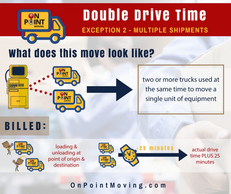 DDT Double Drive Time Exceptions