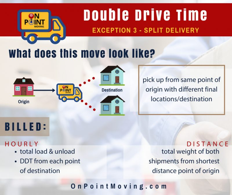 Double Drive Time DDT Exceptions