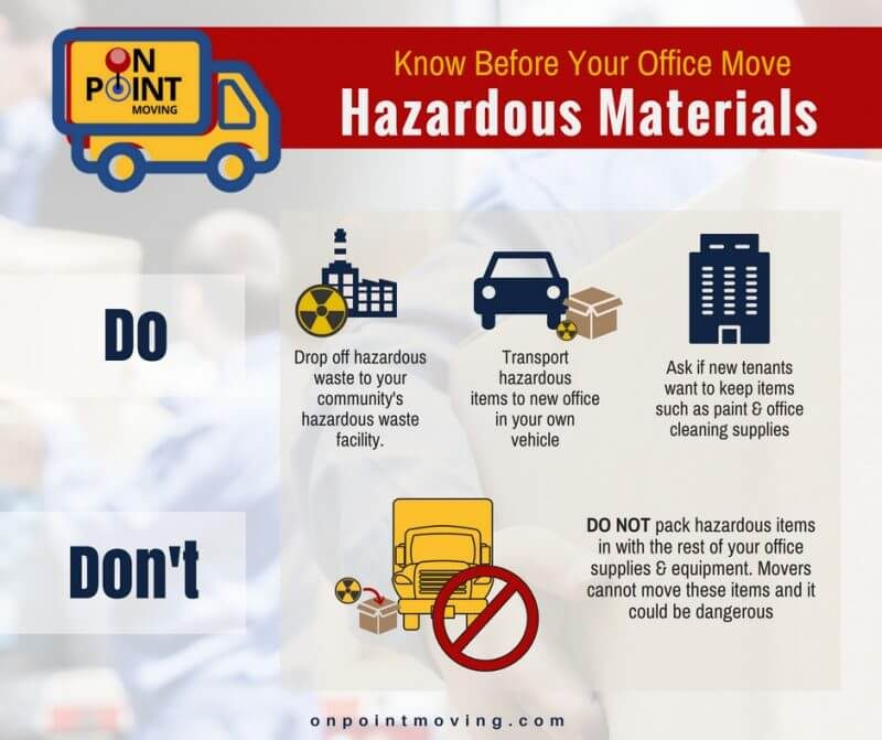 hazardous materials - office moving mistakes