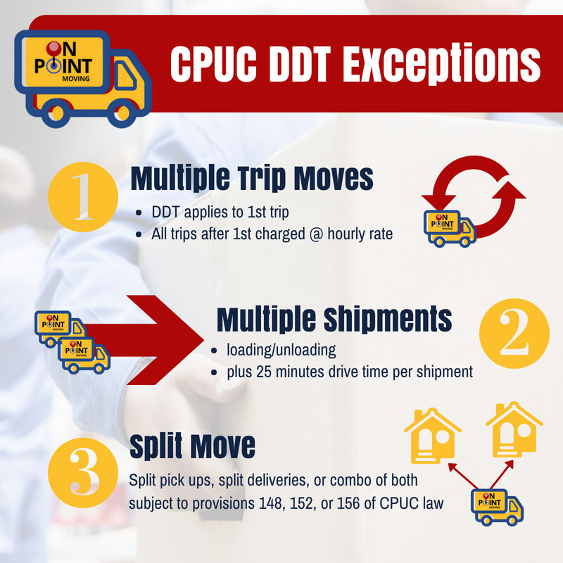 What is Double Drive Time - DDT - San Diego Movers - DDT Exceptions