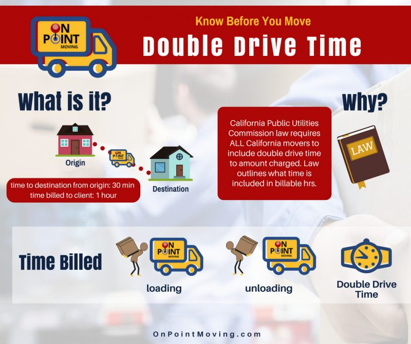 double drive time DDT what is it what are the exceptions