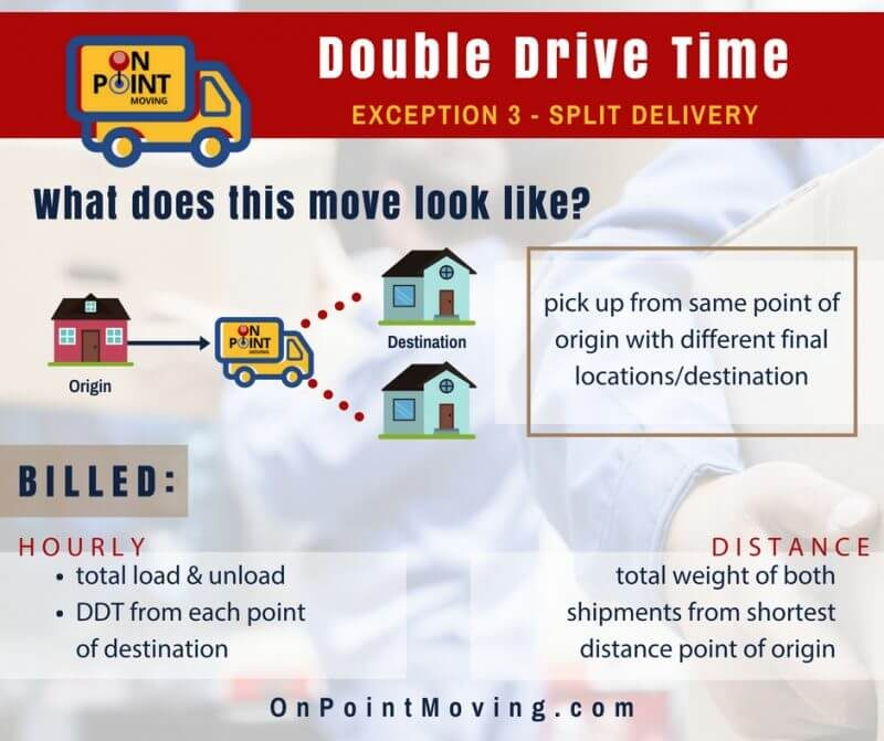 What is Double Drive Time - DDT - San Diego Movers - Split Delivery moves