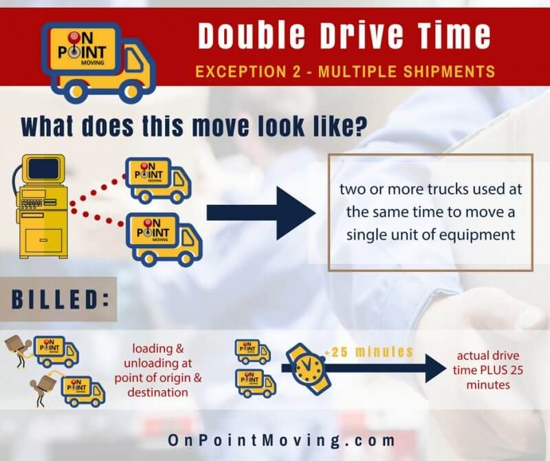 What is Double Drive Time - DDT - San Diego Movers - multiple shipment moves