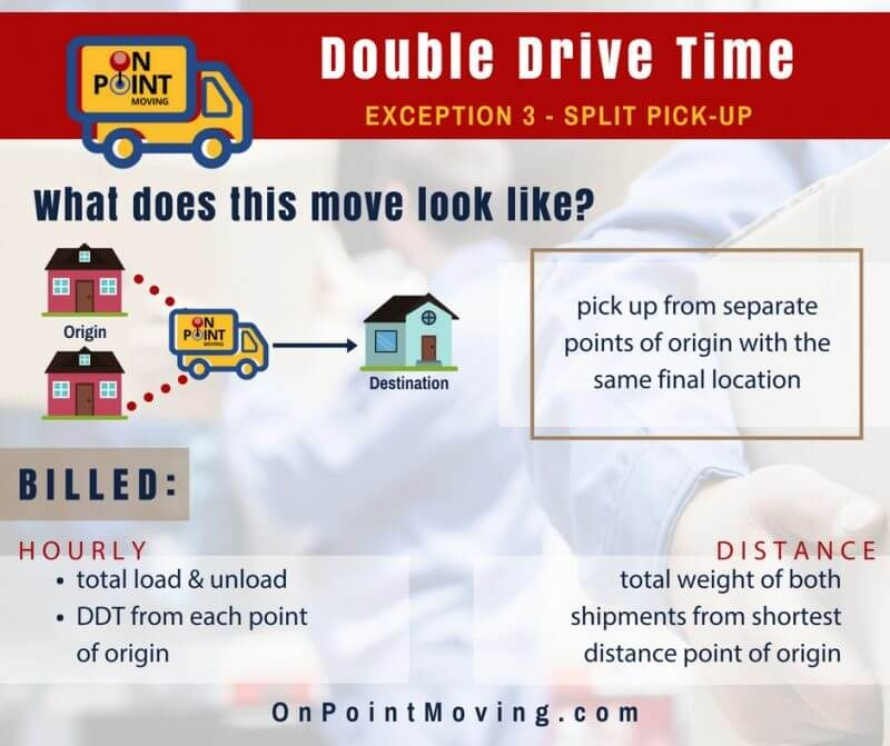 What is Double Drive Time - DDT - San Diego Movers - split pickup