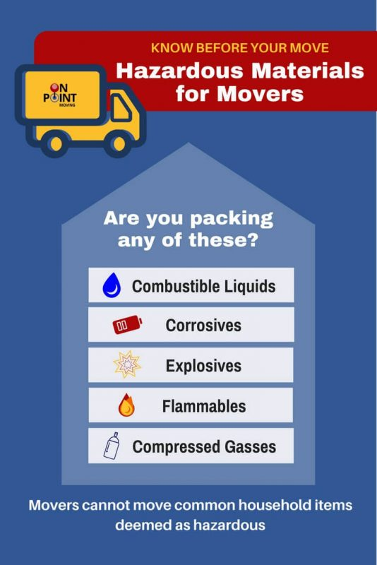 Movers Can't Move These Items