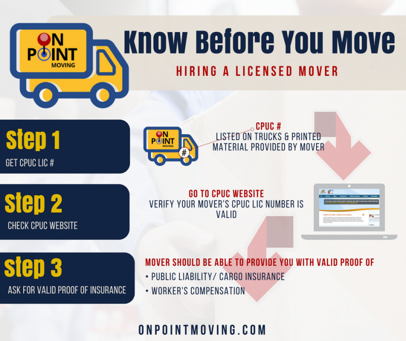 Risks of Hiring Unlicensed Moving Company - San Diego Moving Company