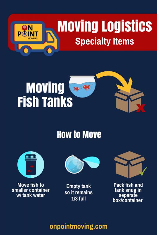 Moving Logistics