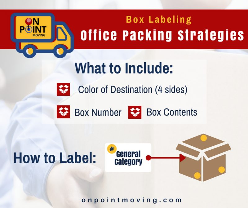 office moving mistakes and how to avoid - box packing